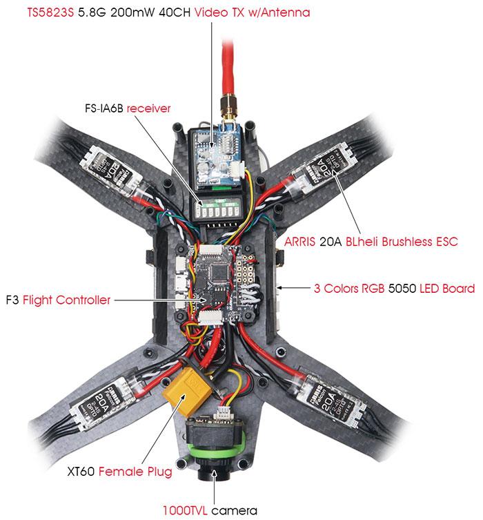 Arris C250 V2