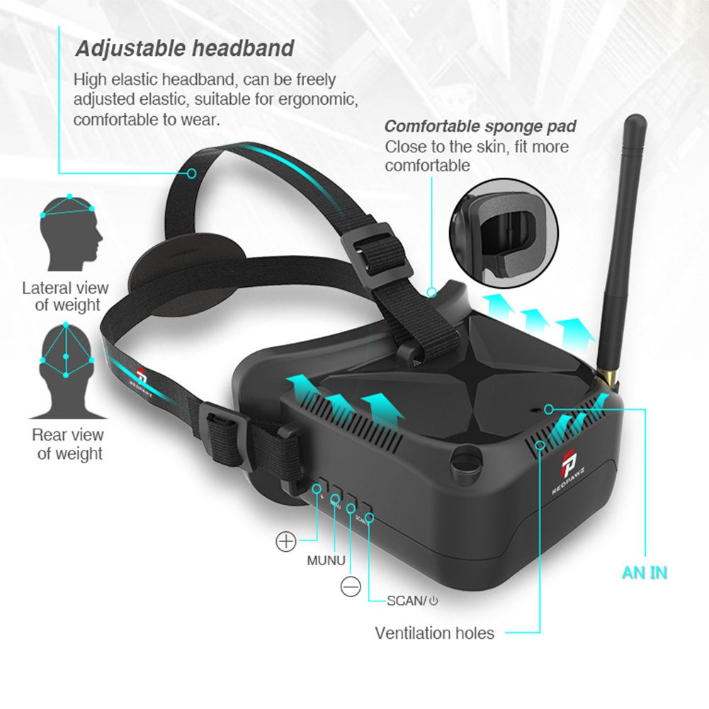 FPV VR Headset
